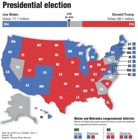 Presidential election results, final update of the night. Tribune News Service 2020